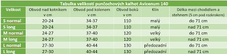 Velikosti%20Avicenum%20140