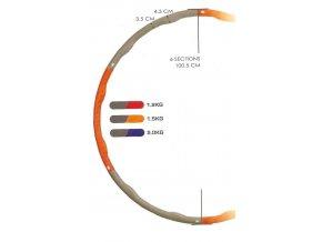 Masážní obruč Hula Hoop 0,75 kg