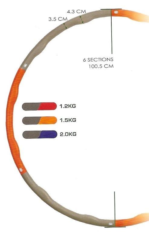 SEDCO Masážní obruč Hula Hoop 0,75 kg