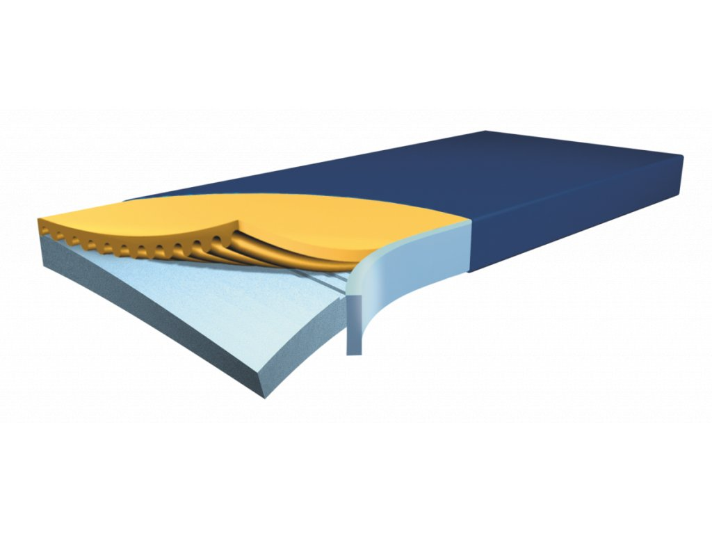 Antidekubitní matrace Hyper Foam PLUS CLINIC