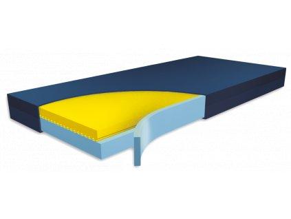 Antidekubitní matrace Hyper Foam VISCO CLINIC