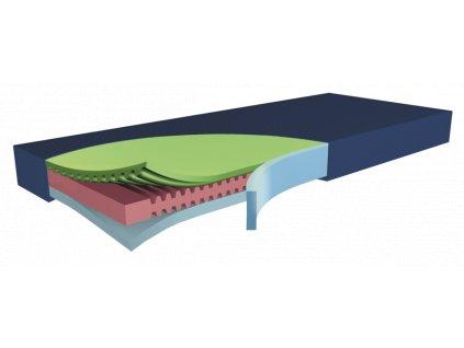 Antidekubitní matrace Hyper Foam 2 CLINIC