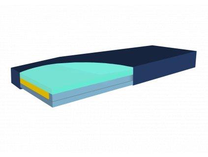Antidekubitní matrace Hyper AIR® hybrid