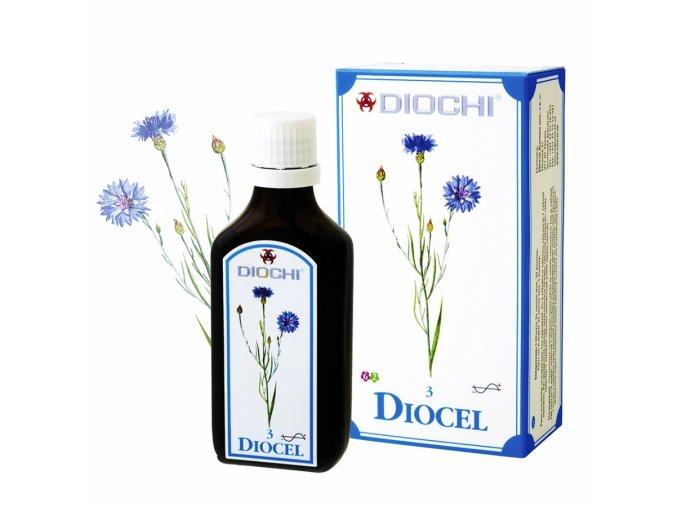 Diocel kapky