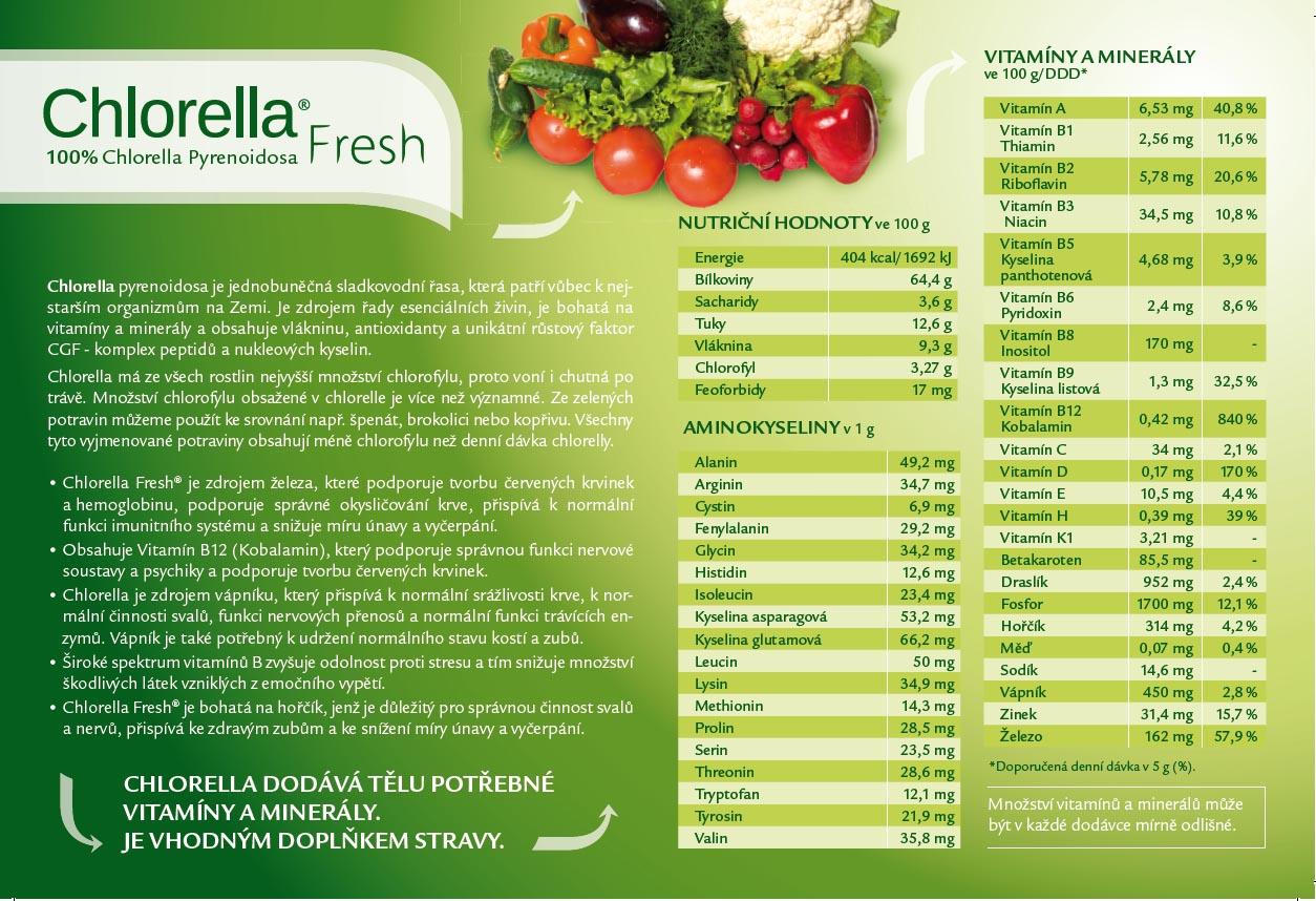 chlorella-fresh-slozeni