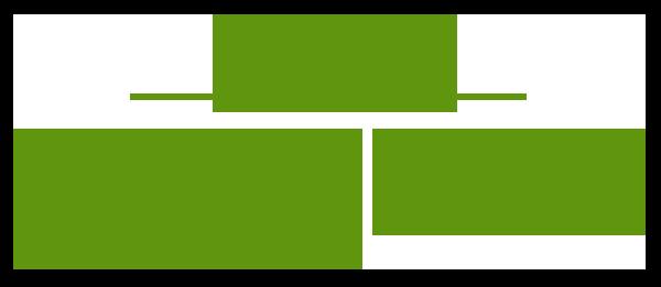 Zelený SHOP