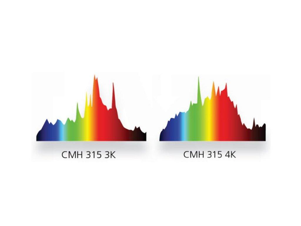 nanolux CMH vybojka 1