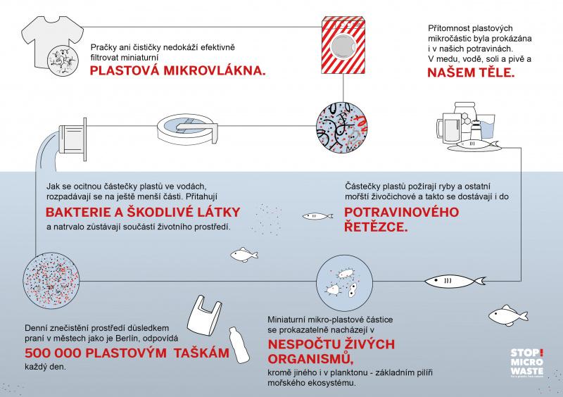 MW_infografika_CZ