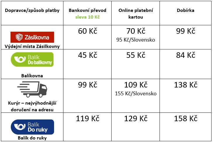 tabulka_dopravy