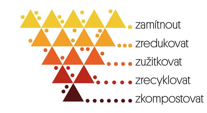 5Z-pyramida