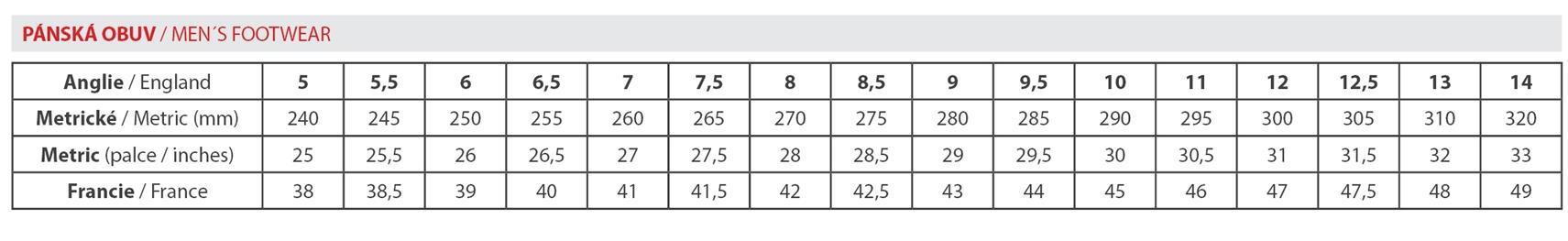 thmbp-nsk-obuv-tabulka-velikost-