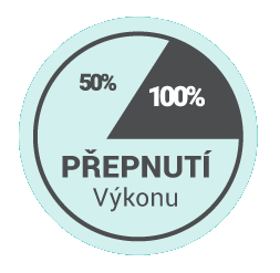ikona_prepnuti_vykonu
