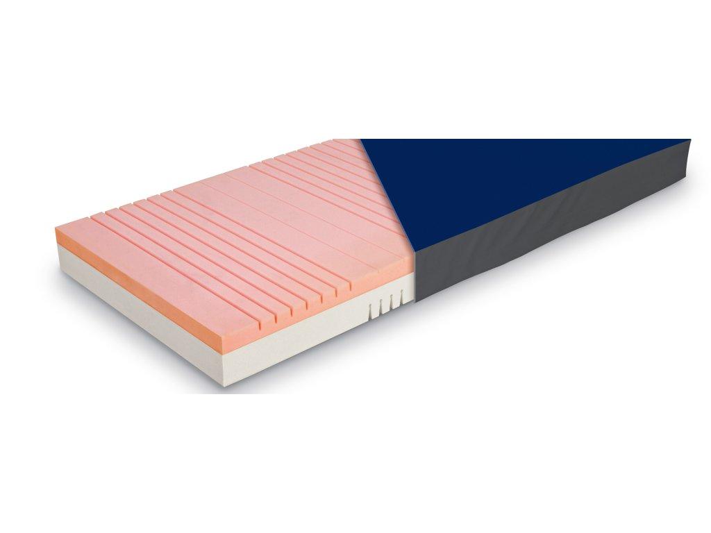Pasivní antidekubitní matrace PrimaCare 20, Riziko III., výška 14 cm, různé rozměry