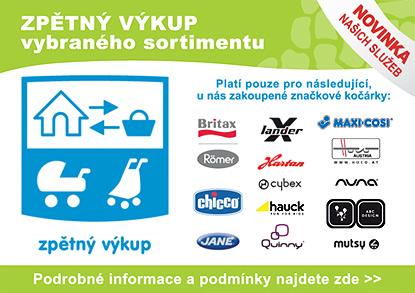 pnl_2012-07_zpetny-odkup_face-maly-415x293