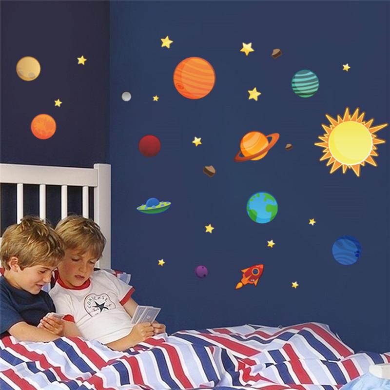Živá Zeď Samolepka Sluneční soustava %%170 x 50 cm