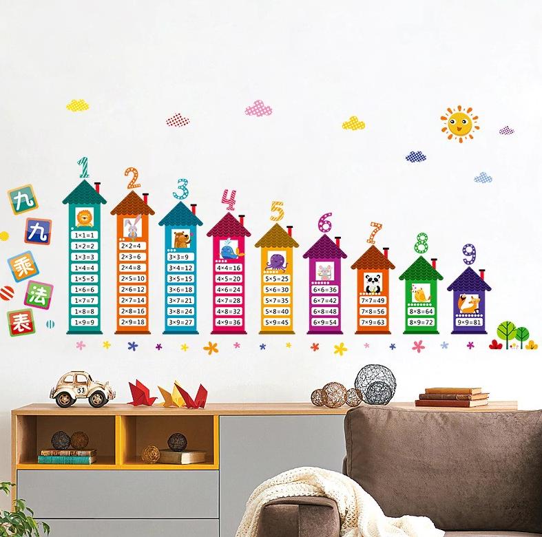 Živá Zeď Samolepka Násobilka 160 x 80 cm