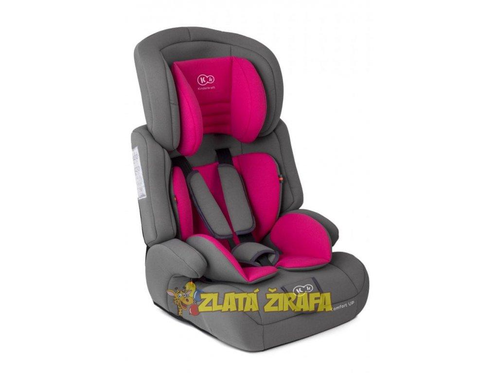 Autosedačka Comfort Up růžová 9-36 kg