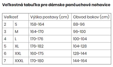 Velkostna-tabulka_pancuchy-gabriella