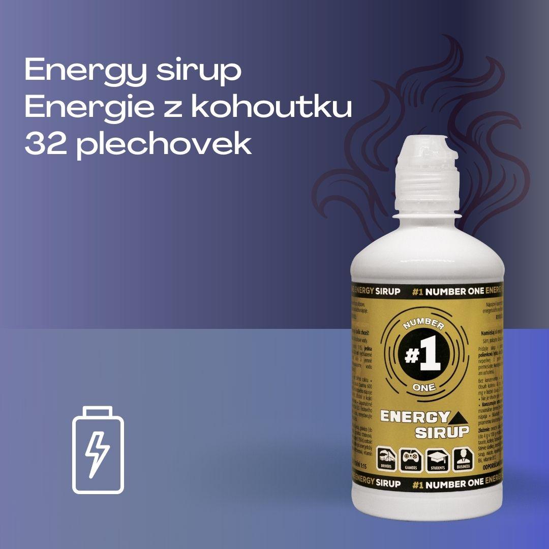 Energetický sirup, aneb namíchejte si energie kolik chcete!