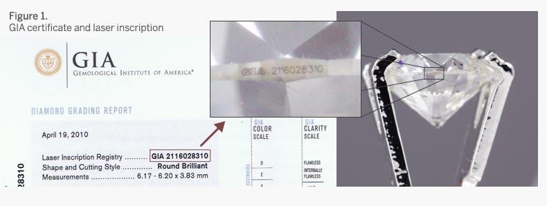 gia_certifikat_pravosti_diamant_zlatnictvi_salaba_zlatnicke_studio