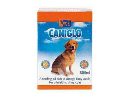 TRM pro psy Caniglo sol 200ml