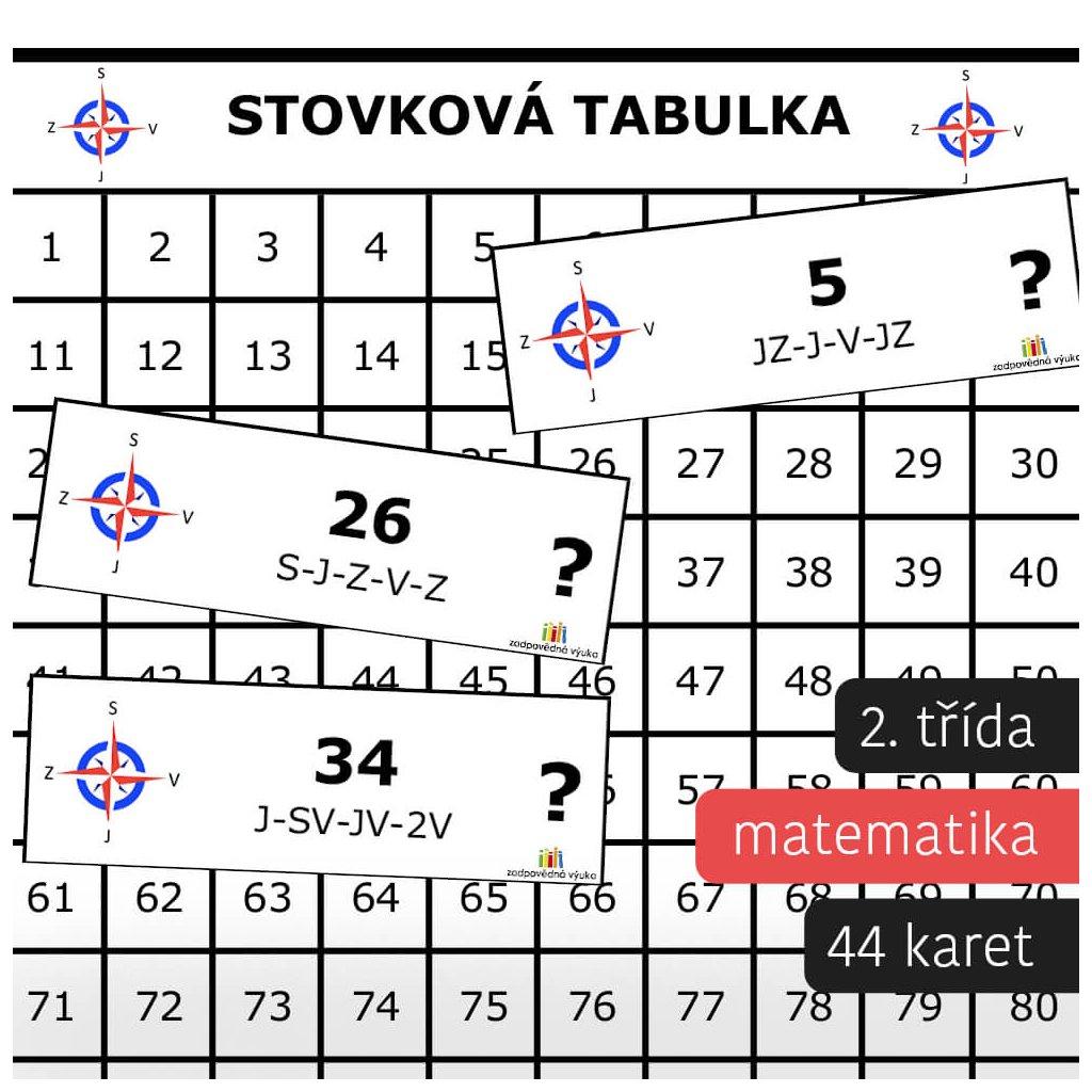 stovkova tabulka svetove strany2