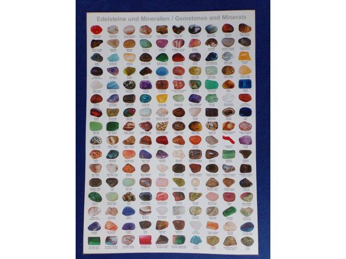 Plakát - Tromlované drahé kameny - 160 druhů