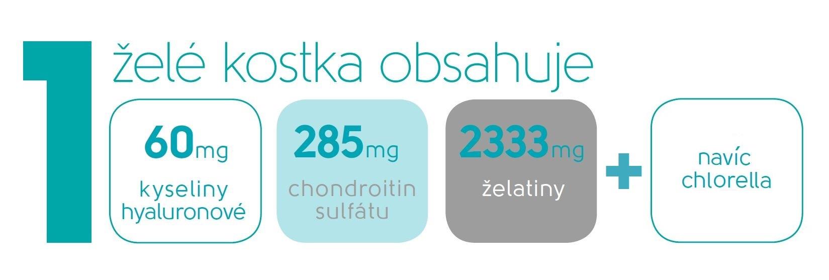 jablko_slozeni_infografika