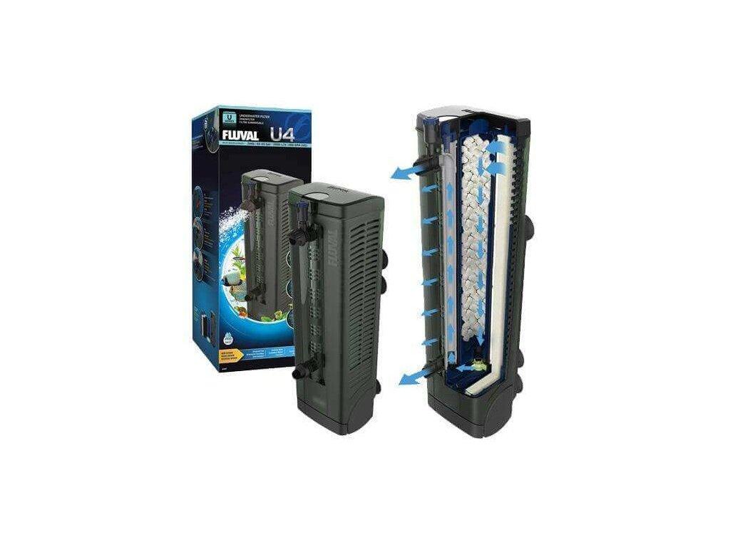 Filtr Fluval 4Plus vnitřní, 1000 l/h