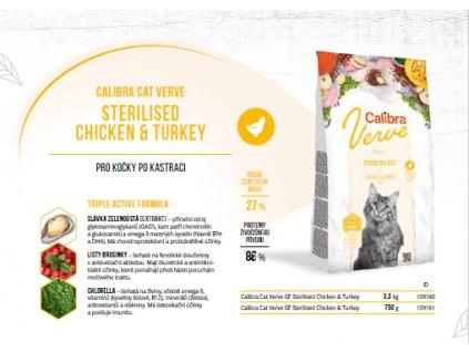 adult sterilised chicken