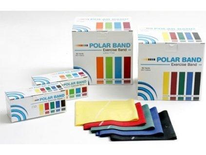 polar band
