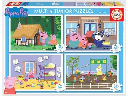 Educa puzzle Peppa Pig sada 4v1 (20+40+60+80 dielikov)